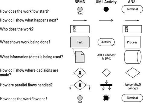 ansi wiring diagram schematics wiring diagrams