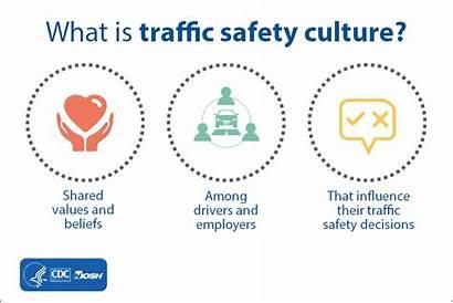Safety Culture Traffic Animated Cdc Gov Niosh