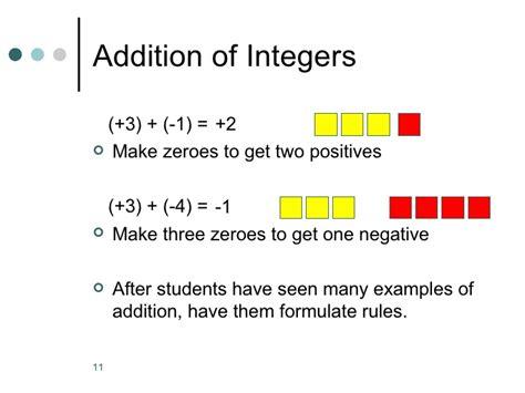 Make Algebra Tiles by Algebra Tiles Pp Version 2
