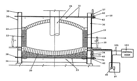 Patent Furnace Binding Adjustment Systems