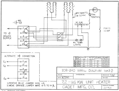 diagram rheem heat thermostat wiring diagram