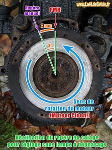 Définition Couple Moteur : sens de rotation d un moteur triphas voitures disponibles ~ Gottalentnigeria.com Avis de Voitures