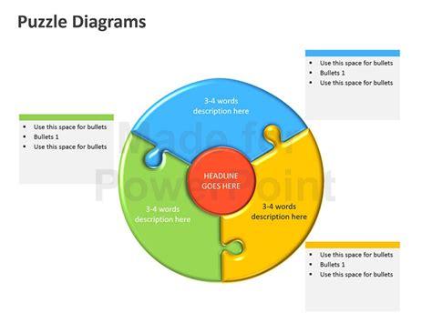 puzzle diagram editable powerpoint template