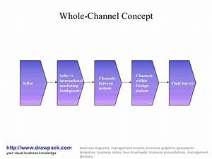 Whole Channel Concept Business Diagram