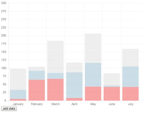 django template boolean javascript knowledge box 자바스크립트 차트 종류별 예제 및 설명 javascript chart