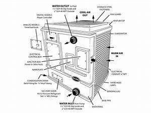 Heat Siphon Pool Heaters