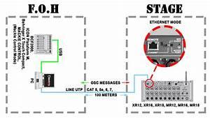 Behringer Xd8usb Wiring Diagram