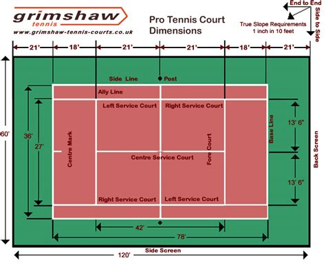 tennis court dimensions specifications and features of our tennis courts