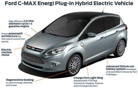 ford c max energi in hybrid c max energi in hybrid sighenz