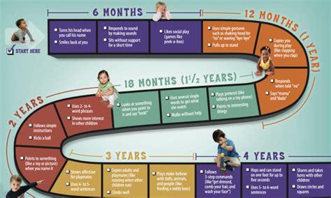 preschool milestones child developmental milestones guide family focus 878