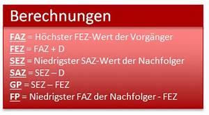 Netzplan Puffer Berechnen : netzplan erstellen projektmanagement ~ Themetempest.com Abrechnung