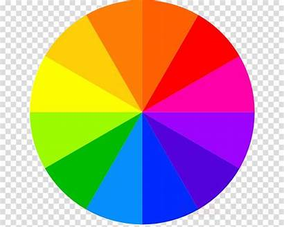 Wheel Primary Secondary Colors Tertiary Pngkit