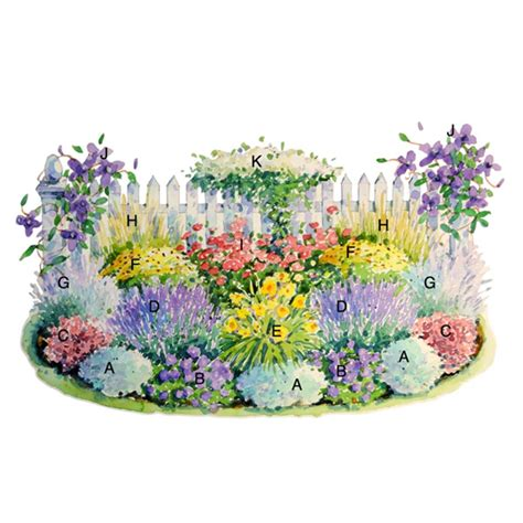 Droughtresistant Perennial Border Httpwwwcostafarms