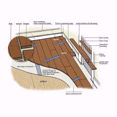 lay floating floor overview how to install a floating engineered wood floor this old house