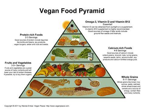 cuisine vegan vegetarian food pyramid recipes food