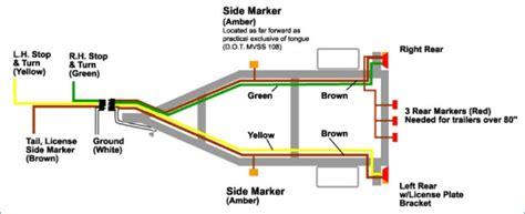 utility trailer lights wiring diagram bestharleylinks info