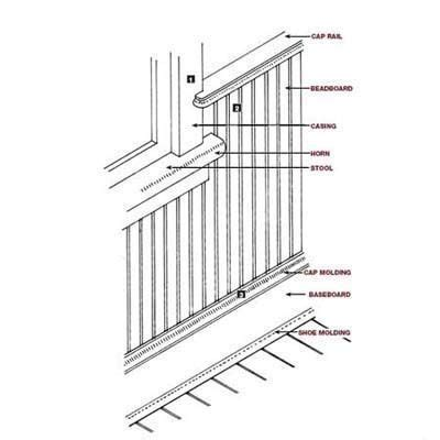 image result  beadboard wainscoting details home