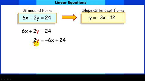 converting linear equations from standard form to slope