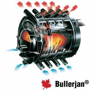 Thermostat Pour Poele A Granule : l 39 insert granul s de bois pour r nover votre chemin e ~ Dailycaller-alerts.com Idées de Décoration