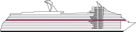 galveston cruises carnival breeze upper deck