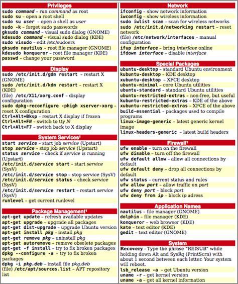 ubuntu cheat sheet    valid