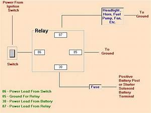 Tech Tips From Capp U0026 39 S Hot Rods  Why Use A Relay