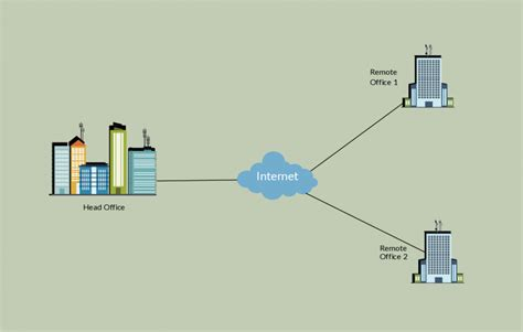 network diagram templates network diagram examples