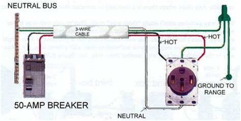 Breaker 3 Wire Dryer Hook Up Diagram by Solved How Do I Wire Up A 50a 125 250v Range Receptacle