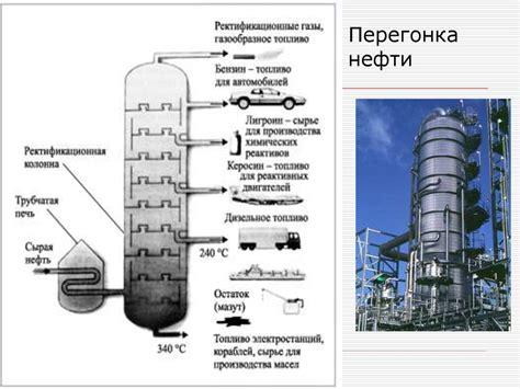 Курсовая работа Энергетика России