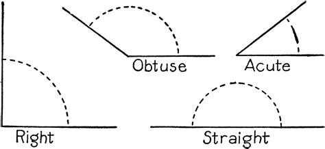 acute geometry stage three angles obtuse