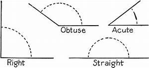 Acute Geometry Blog  Stage Three  Angles  Straight  Obtuse