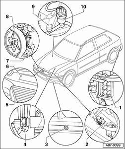 Audi Workshop Manuals  U0026gt  A3 Mk1  U0026gt  Heating  Ventilation  Air Conditioning System  U0026gt  Heating  Air