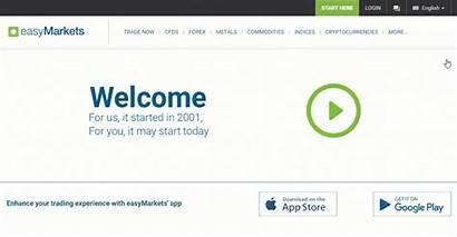 Forex Cyprus Trading Limited Easy Easymarkets Scoresheet