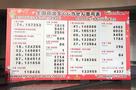 848 回 宝くじ 当選 番号