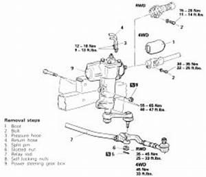Repair Guides Steering