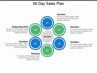 Sales Plan Powerpoint Presentation Ppt Professional Cpb