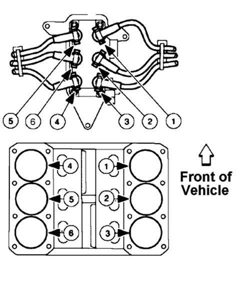 mercury engine diagram spark imageresizertool
