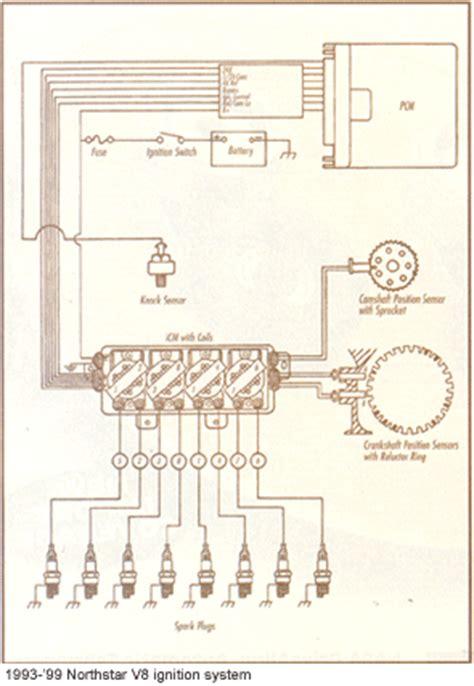 Cadillac Northstar Engine