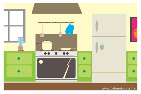 kitchen flashcard  learning site