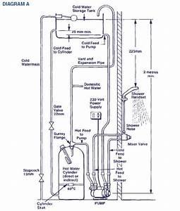 Shower Booster Pumps
