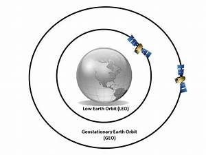 Temperature in Low Earth Orbit (page 4) - Pics about space