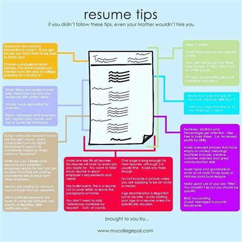 Resume Writing Tips by 25 Best Resume Writing Ideas On Resume