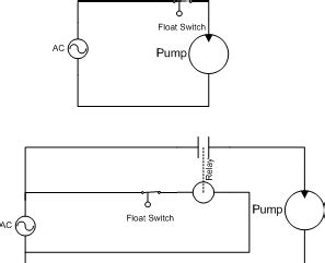 Should Use Float Piggy Back Sump Pump Switch Home