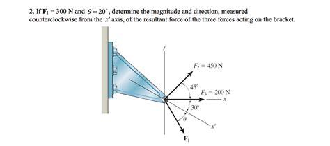 solved 2 if f 1 300 n and theta 20 degree determin chegg