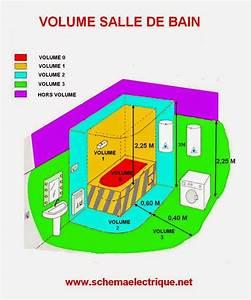 schema electrique branchement cablage With volume salle de bain nfc 15100