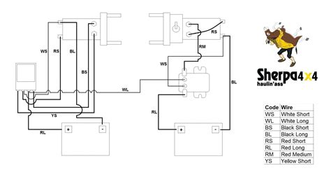 Ramsey Winch Switch Wiring Diagram by Ramsey Winch Wiring Diagram Untpikapps