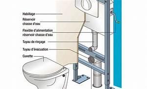 Installer Un Wc : evacuation toilette evacuation wc remplacement de wc ~ Melissatoandfro.com Idées de Décoration