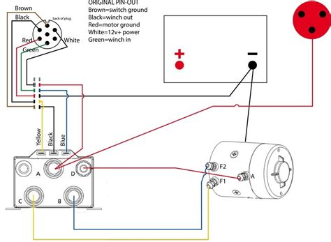 warn atv winch solenoid wiring diagram wiring diagram