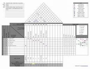 house of quality qfd example the site is comprehensive With six sigma diagram