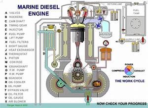 Engine Diesel Gif